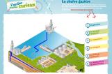 Site atelierdespetitscurieux.fr